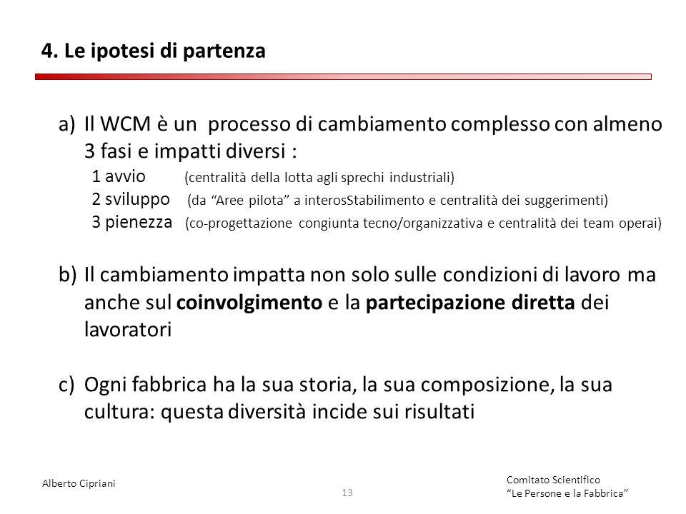 4. Le ipotesi di partenza Il WCM è un processo di cambiamento complesso con almeno 3 fasi e impatti diversi :