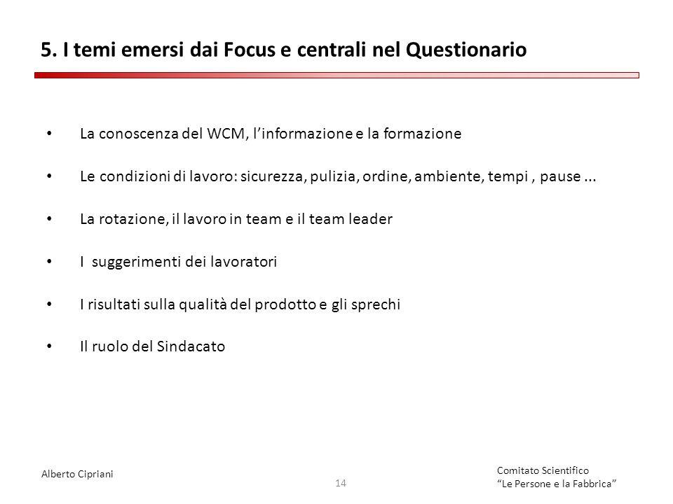 5. I temi emersi dai Focus e centrali nel Questionario