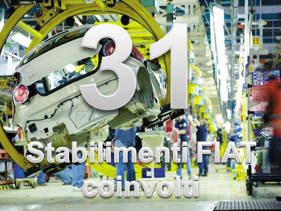 31 Stabilimenti FIAT coinvolti