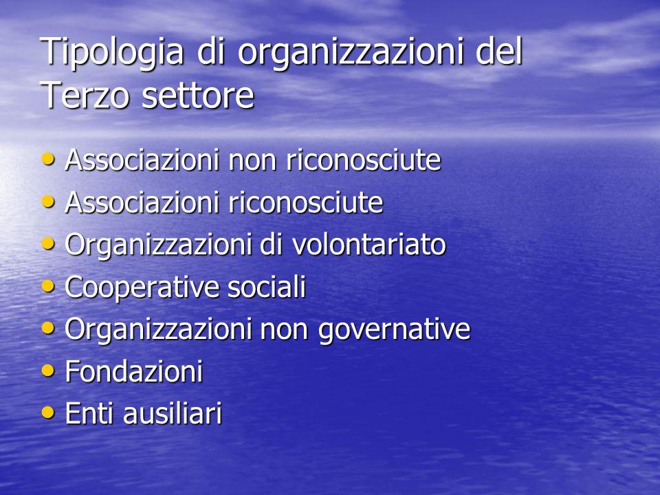 Tipologia di organizzazioni del Terzo settore