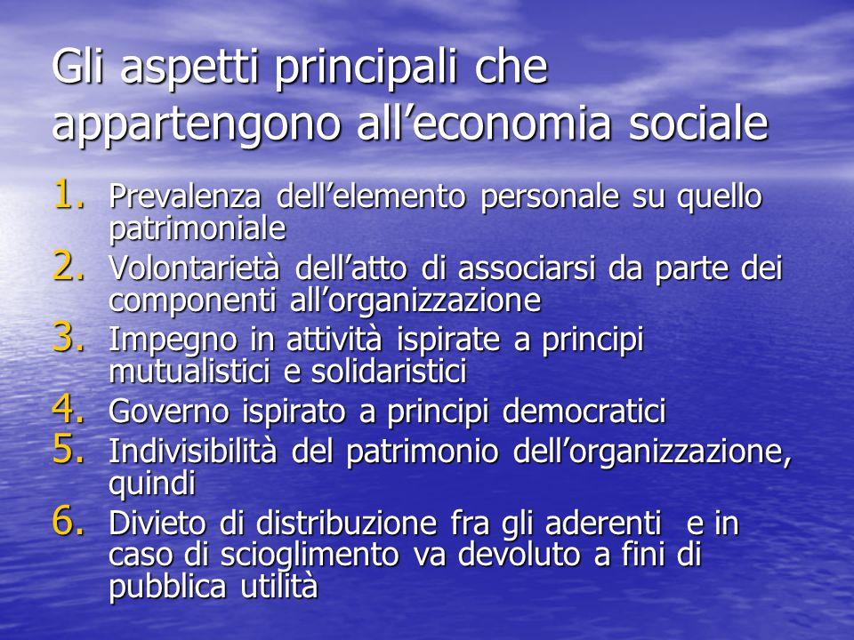Gli aspetti principali che appartengono all'economia sociale