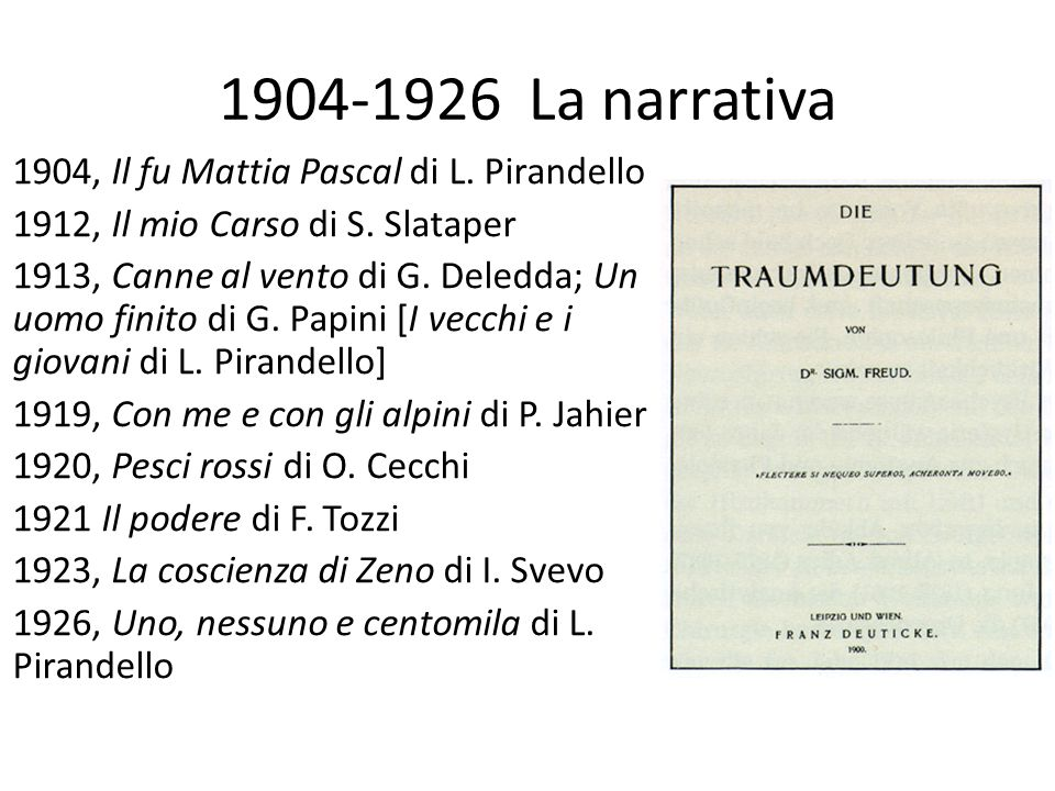 1904-1926 La narrativa 1904, Il fu Mattia Pascal di L. Pirandello