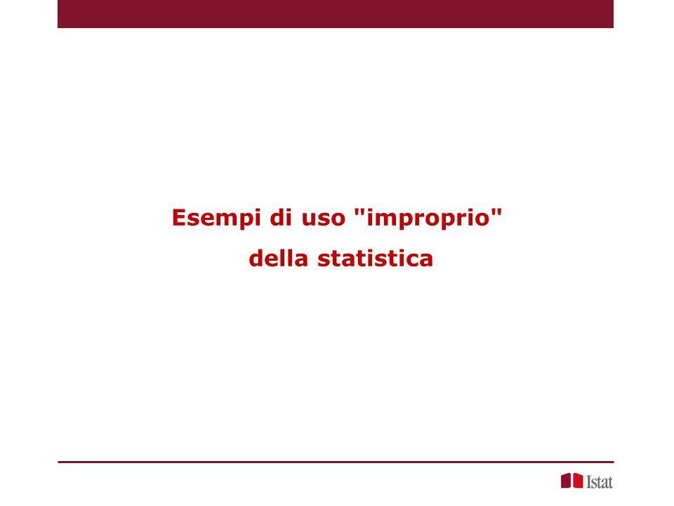 Esempi di uso improprio della statistica