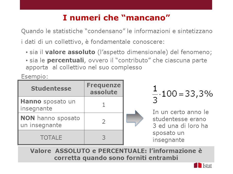 I numeri che mancano Quando le statistiche condensano le informazioni e sintetizzano i dati di un collettivo, è fondamentale conoscere: