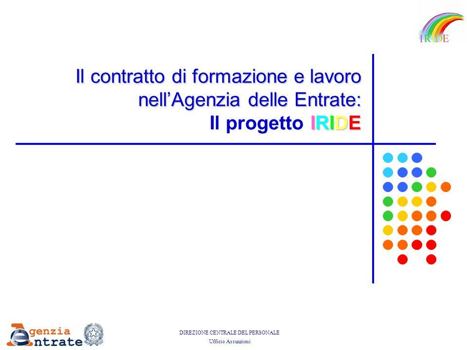 Il contratto di formazione e lavoro nell'Agenzia delle Entrate: Il progetto IRIDE