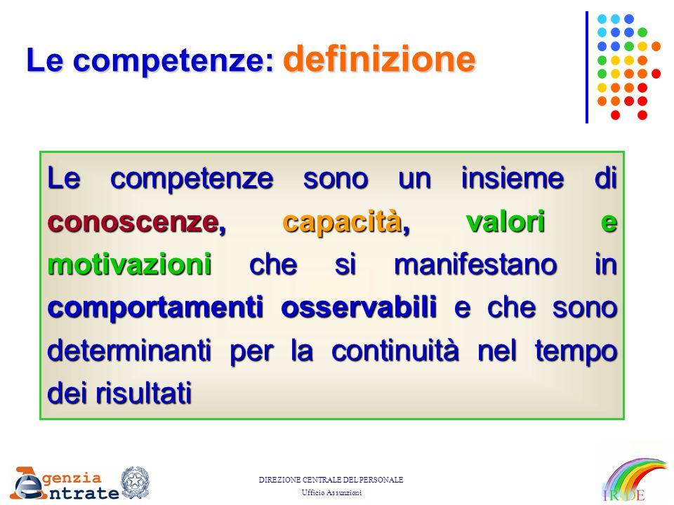 Le competenze: definizione