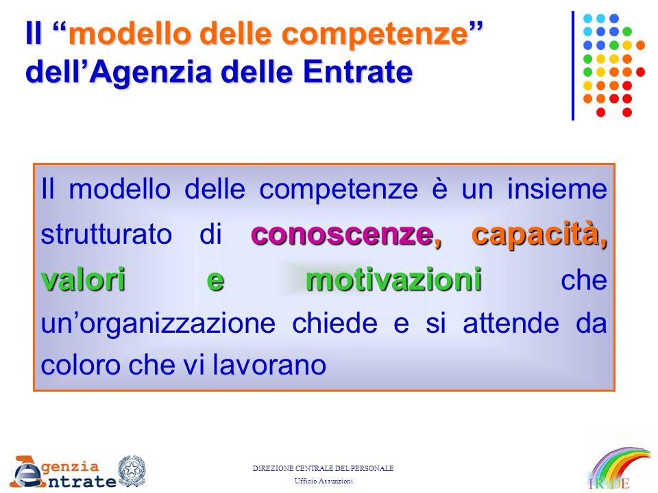 Il modello delle competenze dell'Agenzia delle Entrate