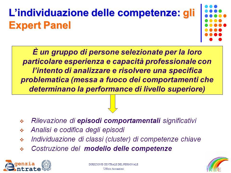 L'individuazione delle competenze: gli Expert Panel