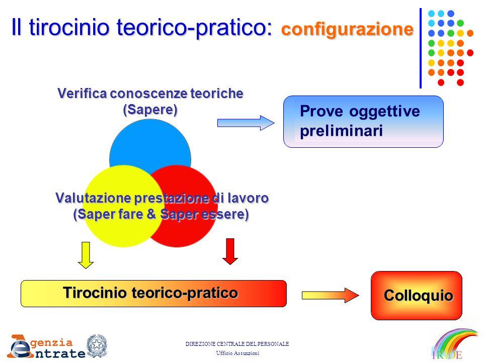 Tirocinio teorico-pratico