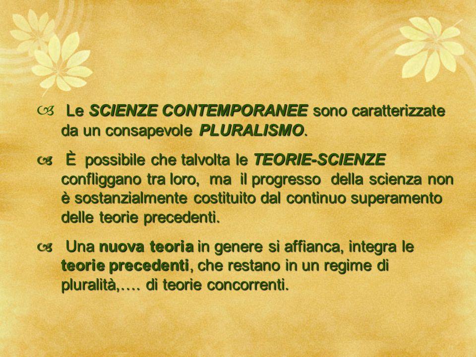 Le SCIENZE CONTEMPORANEE sono caratterizzate da un consapevole PLURALISMO.