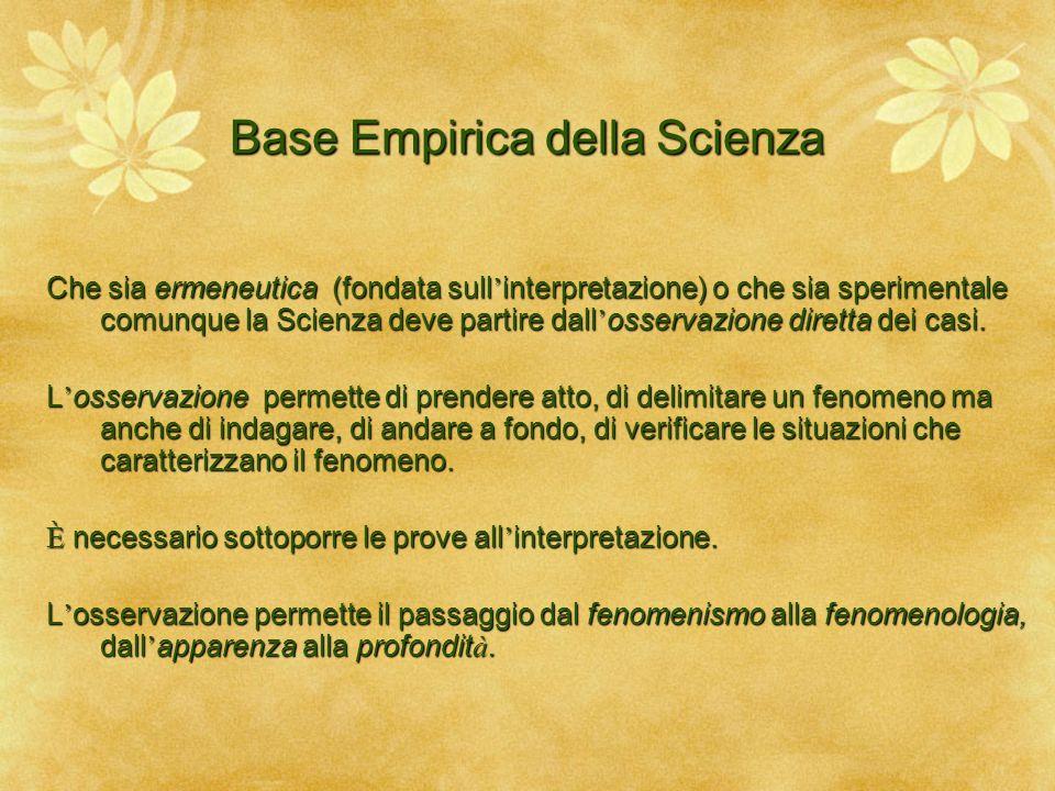 Base Empirica della Scienza
