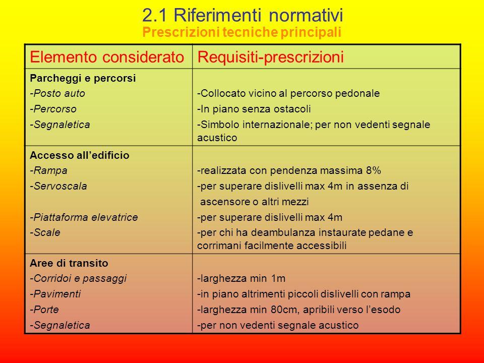2.1 Riferimenti normativi