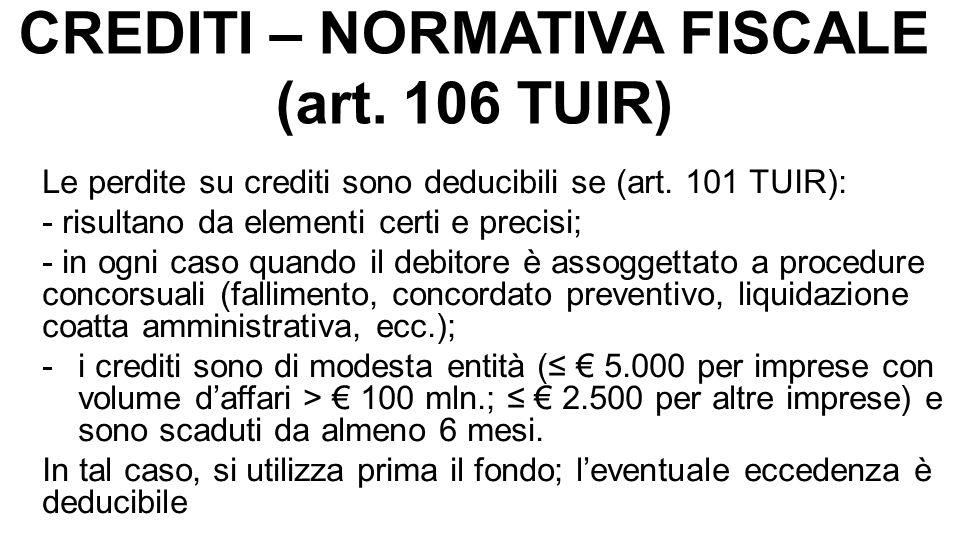 CREDITI – NORMATIVA FISCALE (art. 106 TUIR)