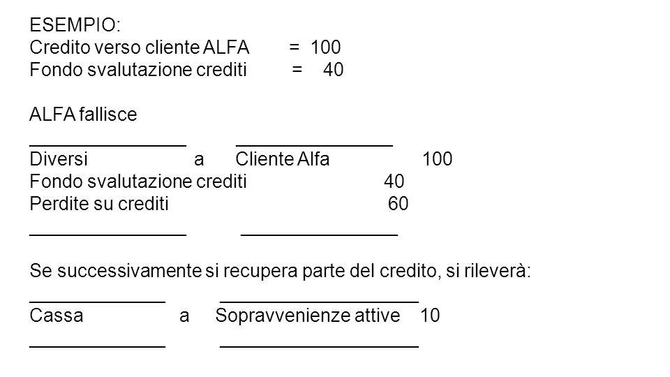 ESEMPIO: Credito verso cliente ALFA = 100 Fondo svalutazione crediti = 40 ALFA fallisce _______________ _______________ Diversi a Cliente Alfa 100 Fondo svalutazione crediti 40 Perdite su crediti 60 _______________ _______________ Se successivamente si recupera parte del credito, si rileverà: _____________ ___________________ Cassa a Sopravvenienze attive 10