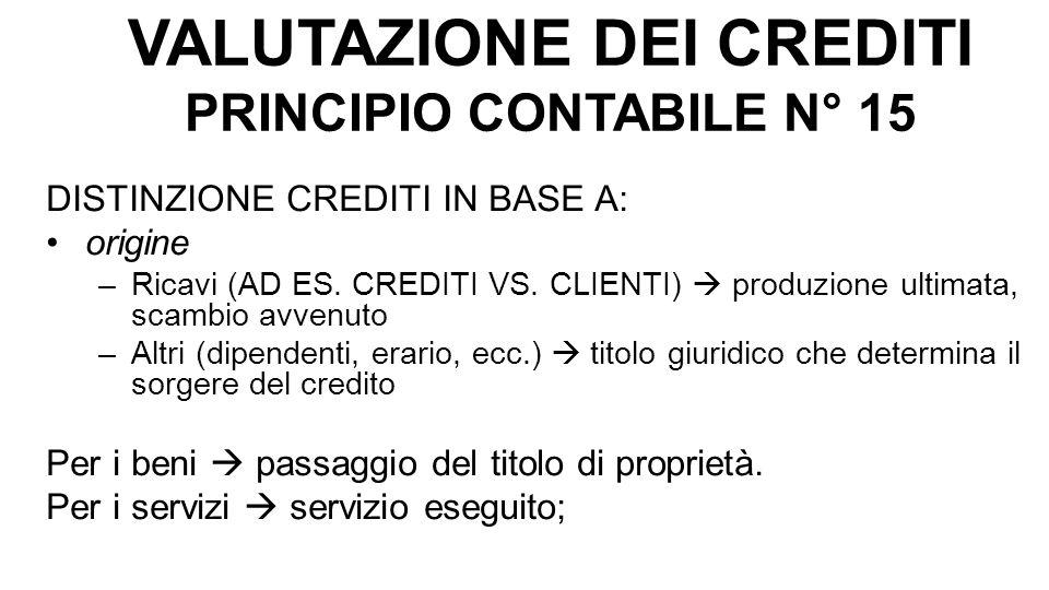 VALUTAZIONE DEI CREDITI PRINCIPIO CONTABILE N° 15