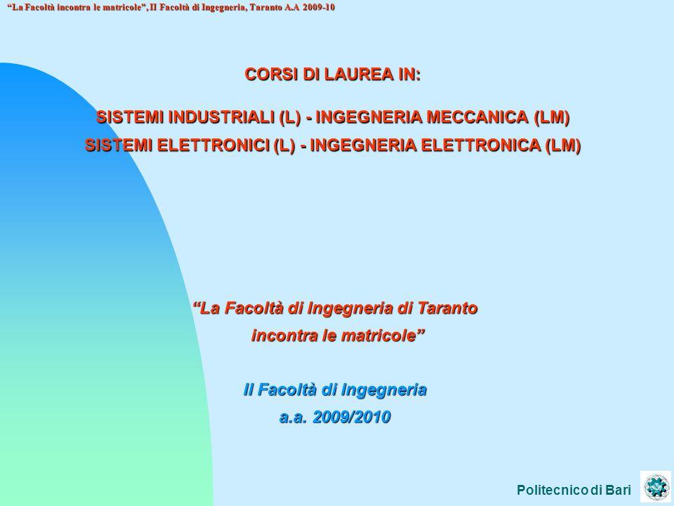 SISTEMI INDUSTRIALI (L) - INGEGNERIA MECCANICA (LM)
