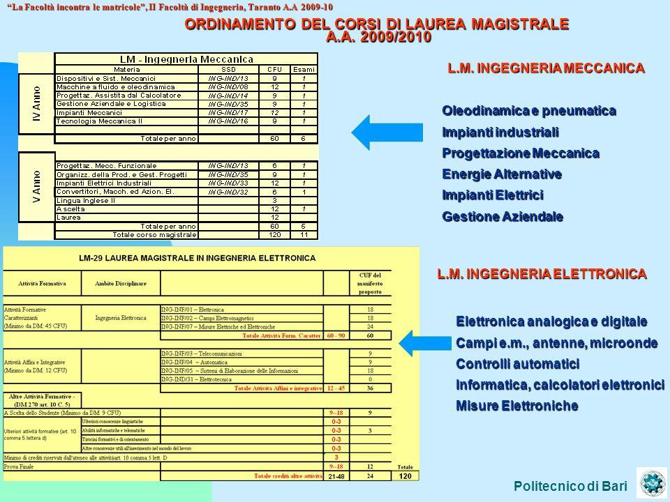 ORDINAMENTO DEL CORSI DI LAUREA MAGISTRALE A.A. 2009/2010
