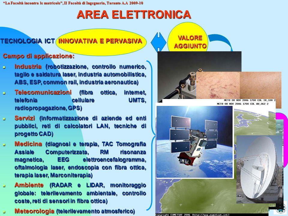 AREA ELETTRONICA TECNOLOGIA ICT INNOVATIVA E PERVASIVA