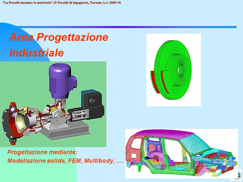 Area Progettazione Industriale Progettazione mediante: