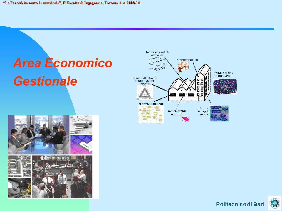 Area Economico Gestionale