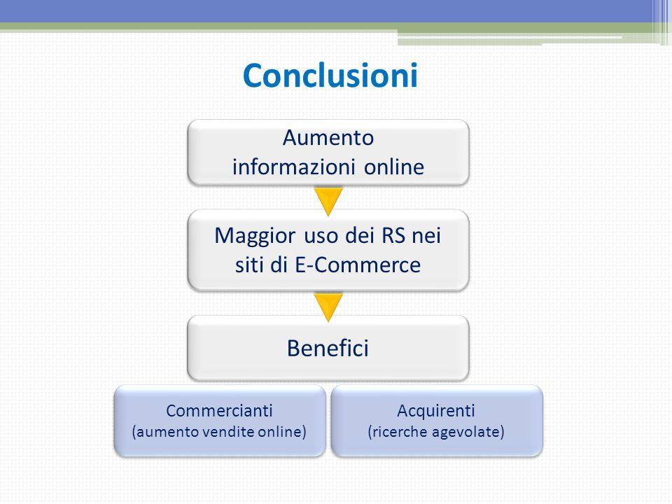 Conclusioni Benefici Aumento informazioni online