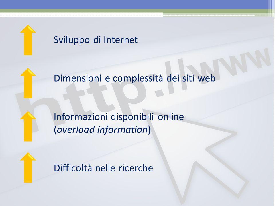 Sviluppo di Internet Dimensioni e complessità dei siti web. Informazioni disponibili online (overload information)