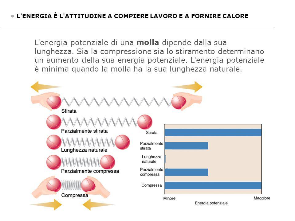 • L ENERGIA È L ATTITUDINE A COMPIERE LAVORO E A FORNIRE CALORE