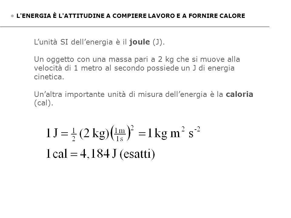 L'unità SI dell'energia è il joule (J).