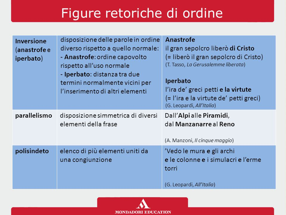 Figure retoriche di ordine