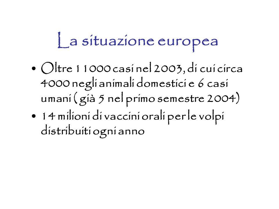 La situazione europea Oltre 11000 casi nel 2003, di cui circa 4000 negli animali domestici e 6 casi umani ( già 5 nel primo semestre 2004)
