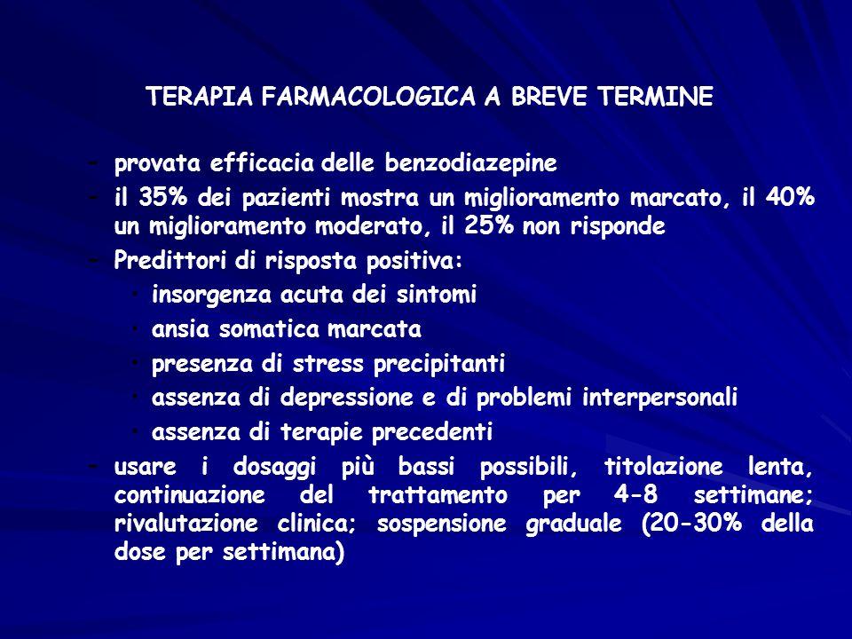 TERAPIA FARMACOLOGICA A BREVE TERMINE