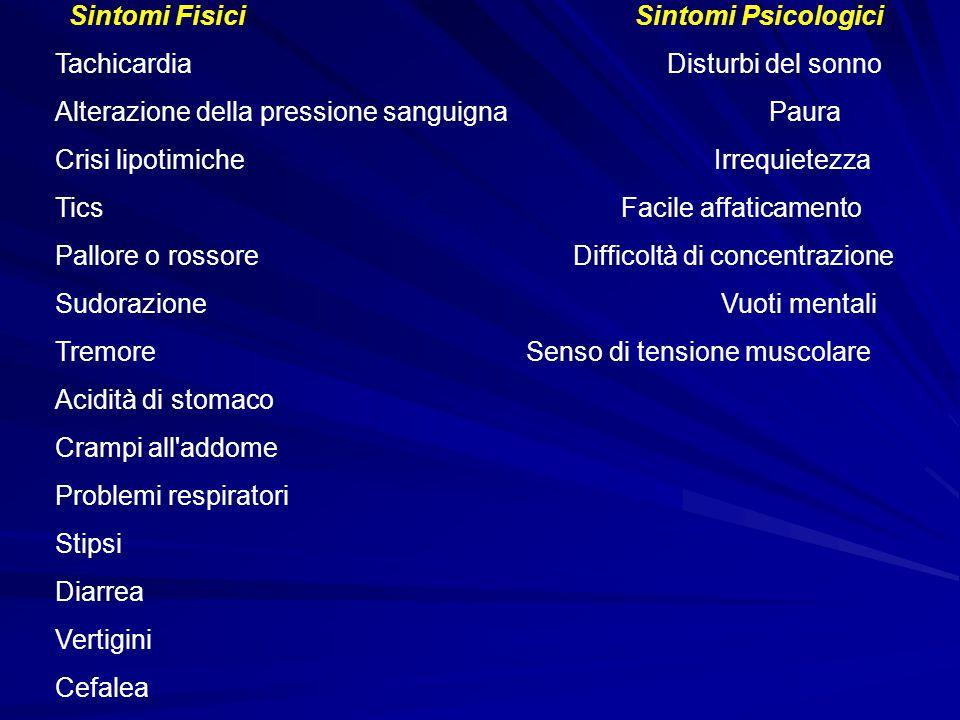 Sintomi Fisici Sintomi Psicologici