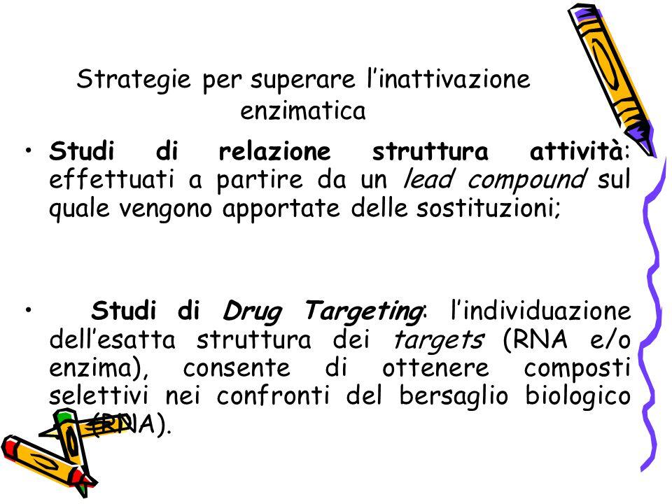 Strategie per superare l'inattivazione enzimatica