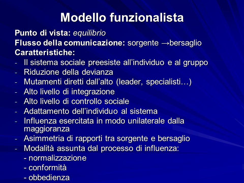 Modello funzionalista