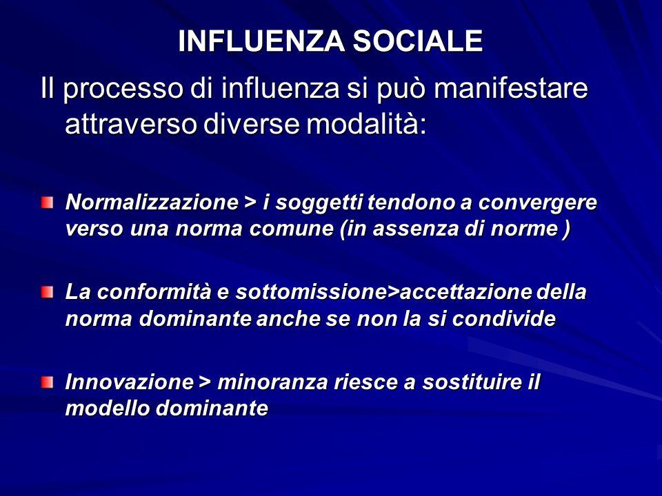 INFLUENZA SOCIALE Il processo di influenza si può manifestare attraverso diverse modalità: