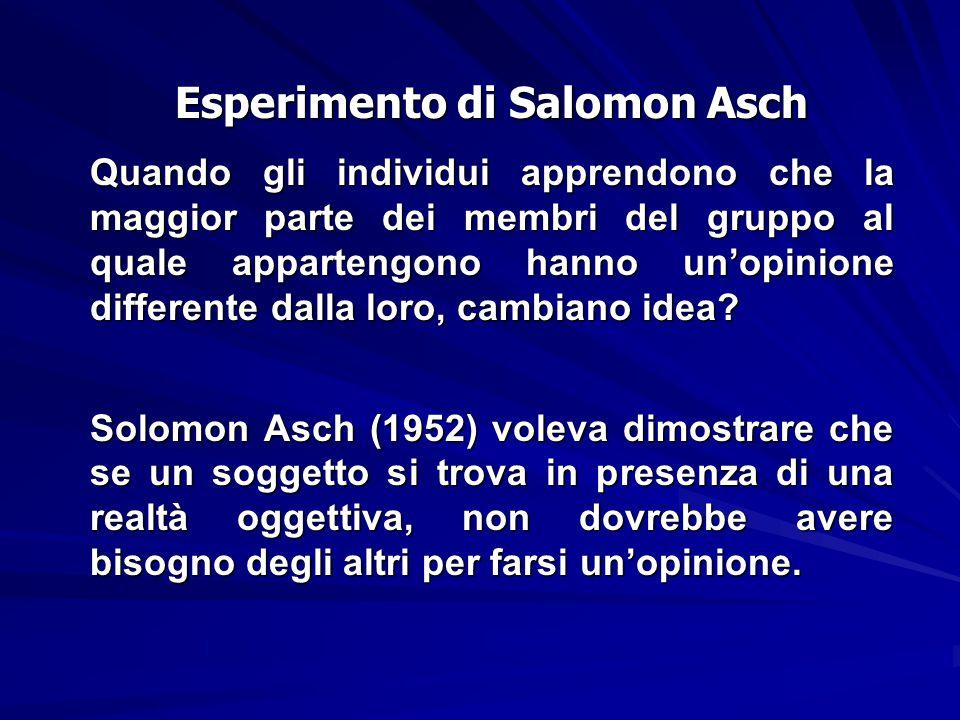 Esperimento di Salomon Asch
