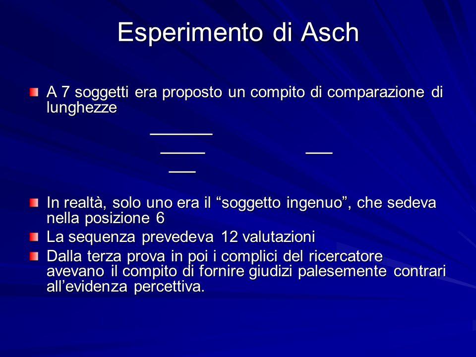 Esperimento di Asch A 7 soggetti era proposto un compito di comparazione di lunghezze. _______. _____ ___.
