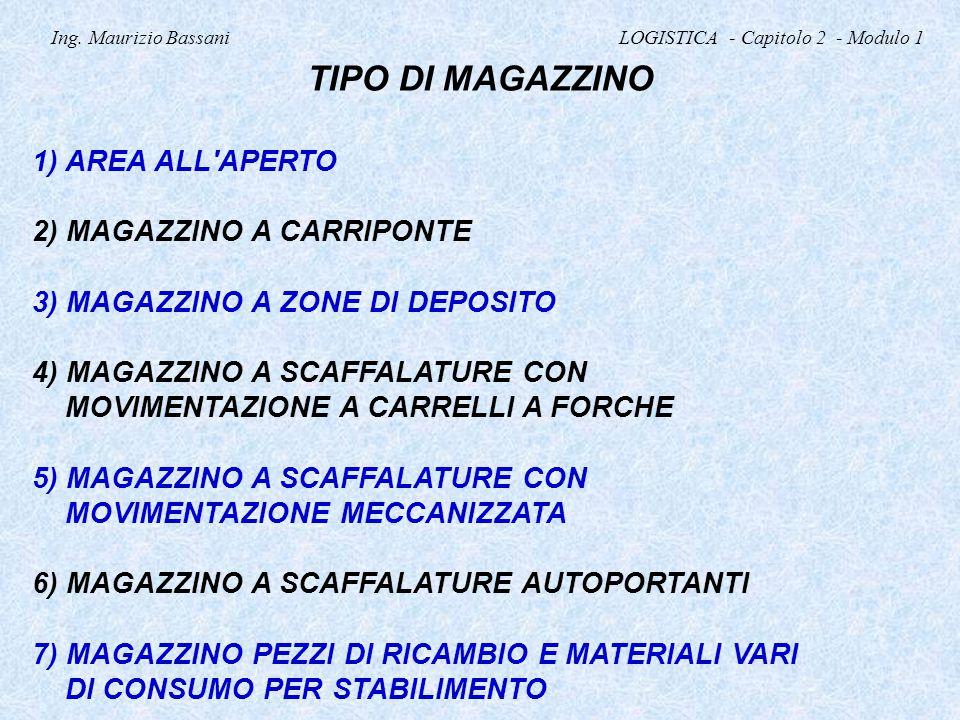 Ing. Maurizio Bassani LOGISTICA - Capitolo 2 - Modulo 1
