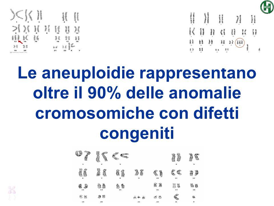 Le aneuploidie rappresentano oltre il 90% delle anomalie cromosomiche con difetti congeniti