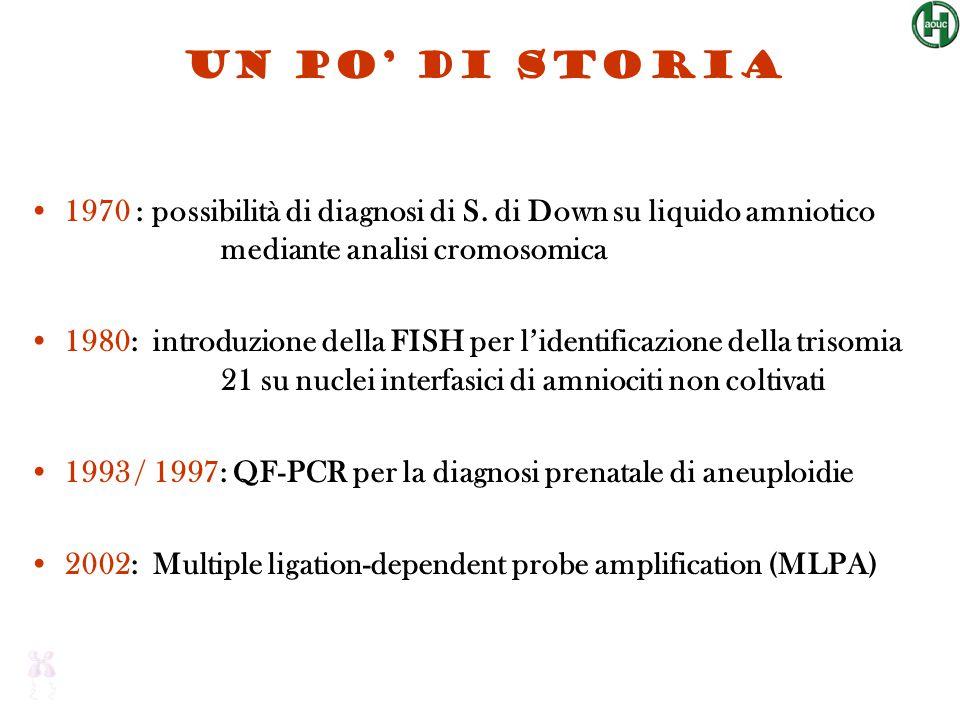 Un po' di storia 1970 : possibilità di diagnosi di S. di Down su liquido amniotico mediante analisi cromosomica.