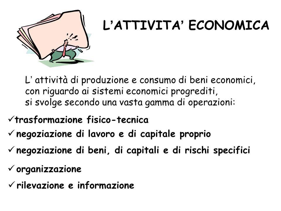 L'ATTIVITA' ECONOMICA