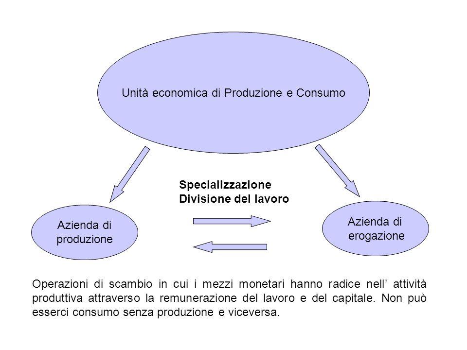 Unità economica di Produzione e Consumo
