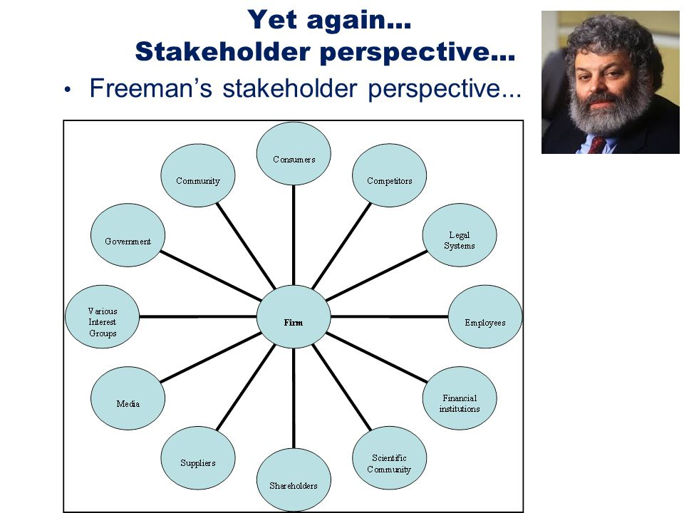 Yet again... Stakeholder perspective...