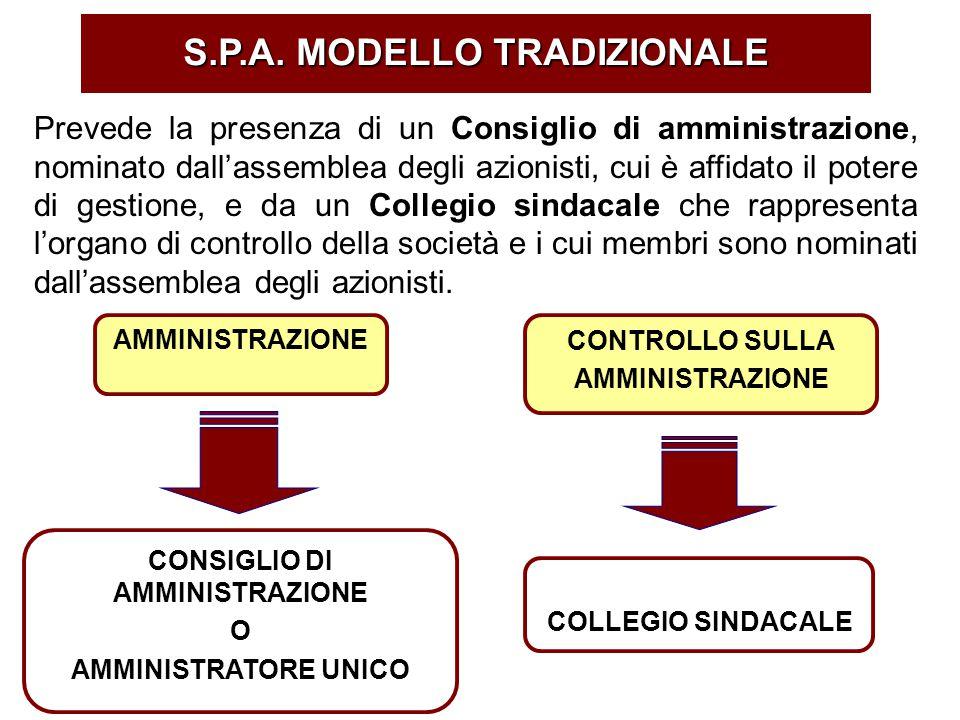 S.P.A. MODELLO TRADIZIONALE