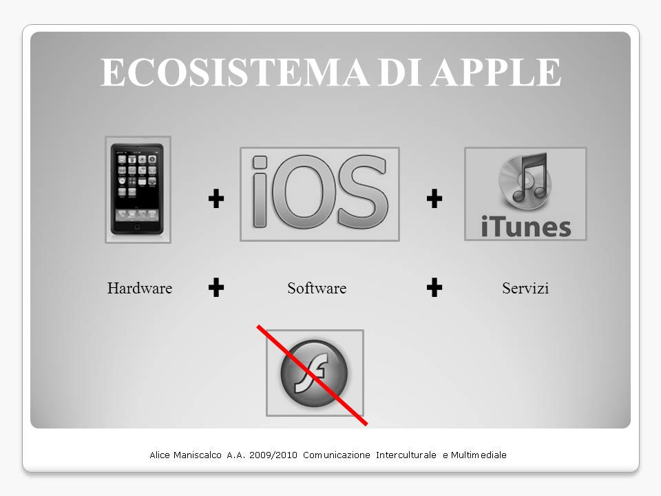 ECOSISTEMA DI APPLE Hardware Software Servizi