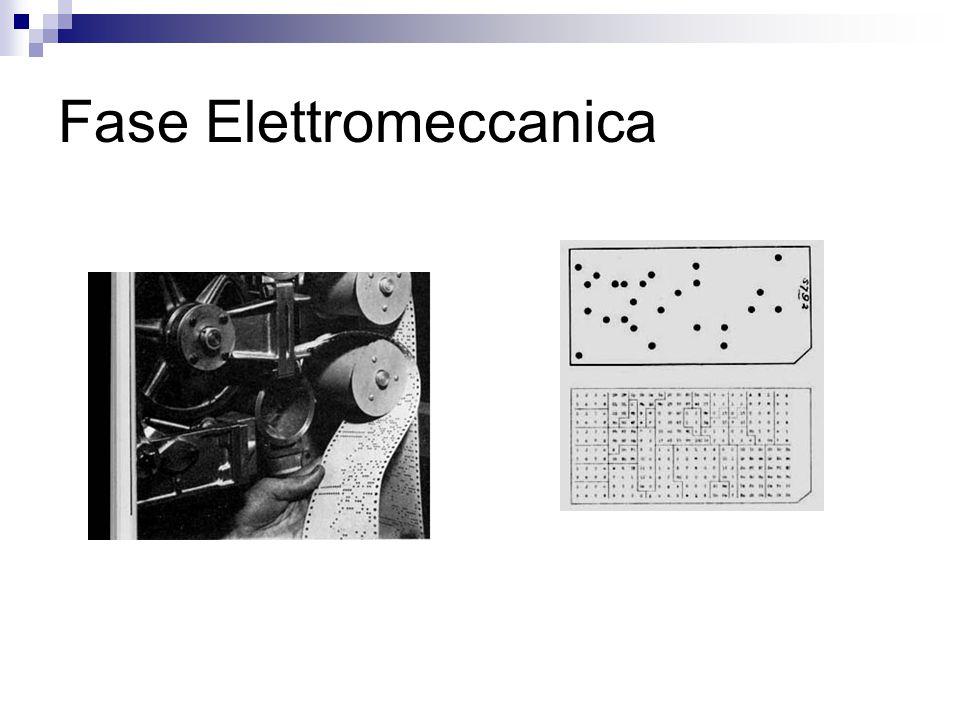 Fase Elettromeccanica
