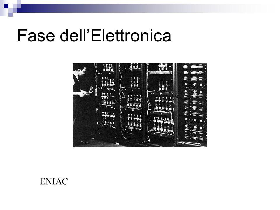Fase dell'Elettronica