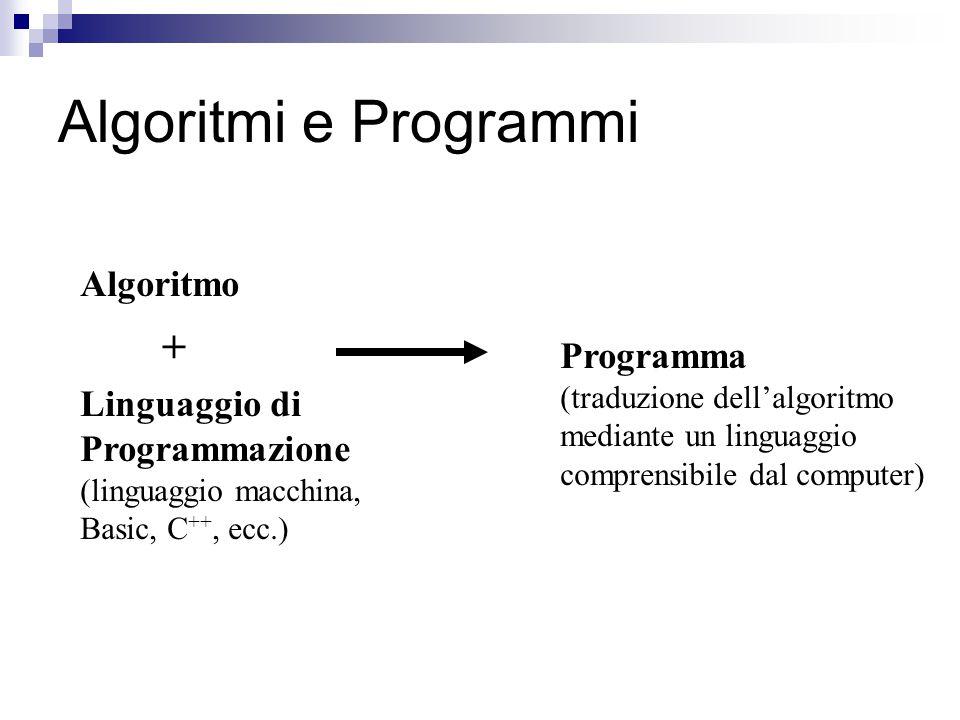 Algoritmi e Programmi + Algoritmo Programma Linguaggio di