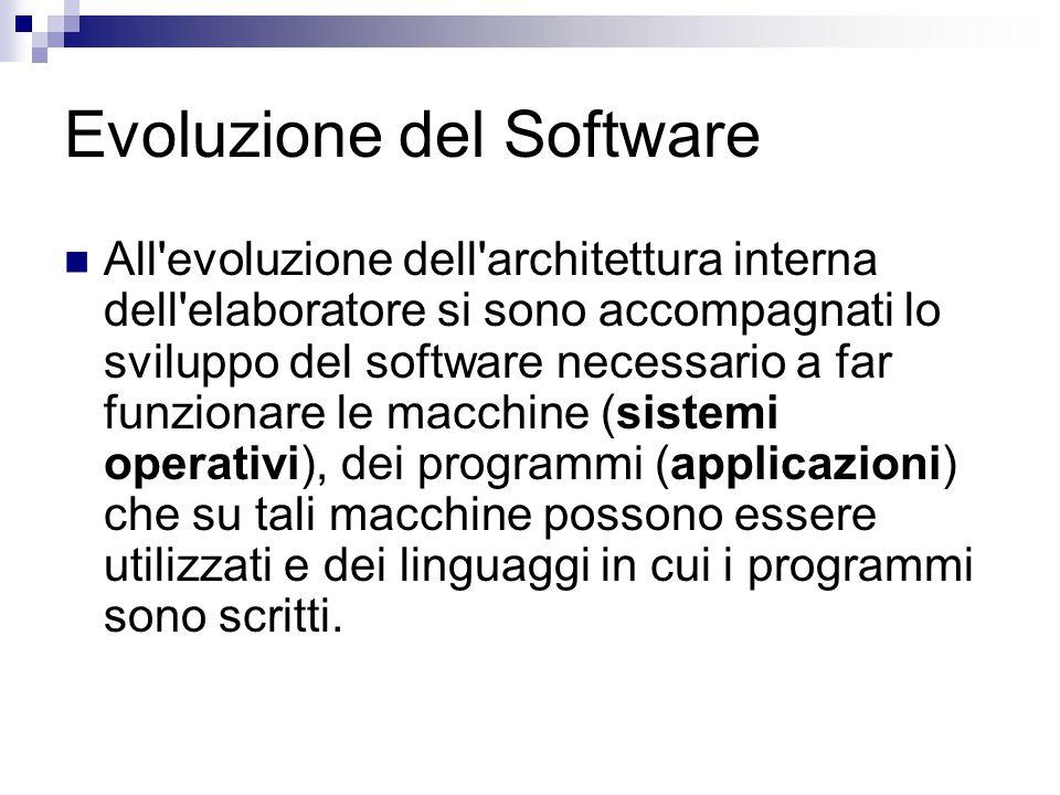 Evoluzione del Software