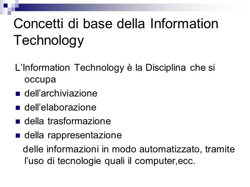 Concetti di base della Information Technology